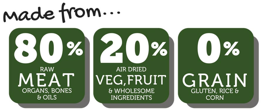 レシピの80%は動物性タンパク質