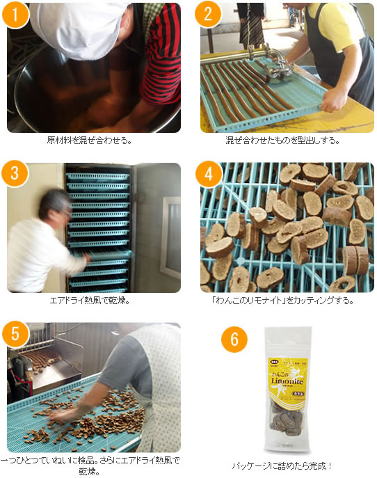 リモナイト製造工程