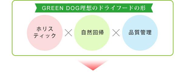 GREEN DOGの理念が詰まった理想のドライフード